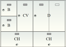 Compartment sizes.